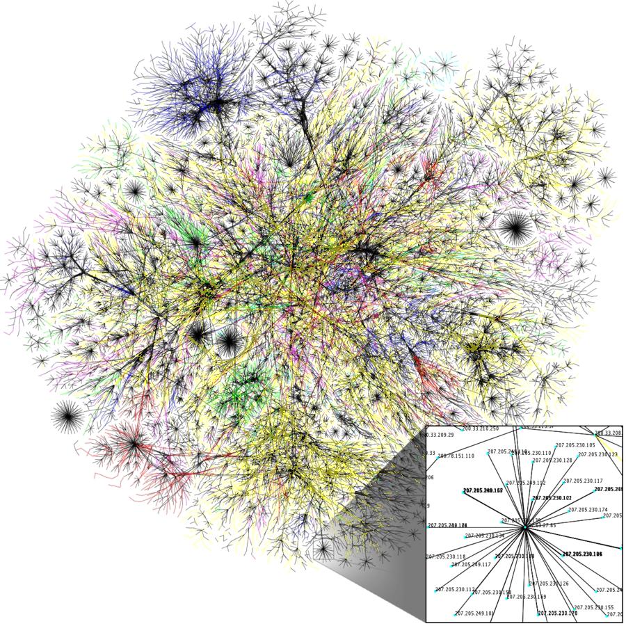 Karte eines Teils des Internets