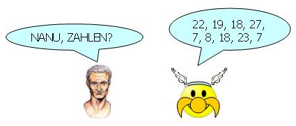 Variation des Caesar-Verfahrens