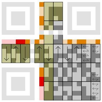 Eintragungsschema in einen QR-Code