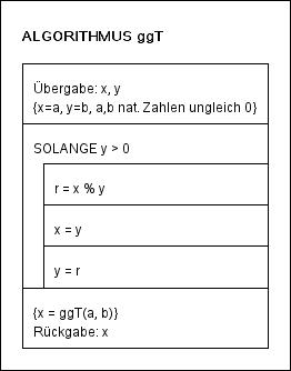 Algorithmus ggT2