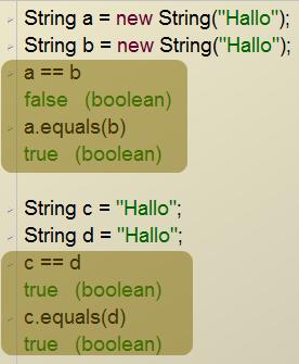 Codesequenz für Strings in Java