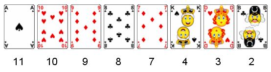 Kartenwerte