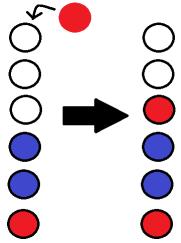 Darstellung des Feldes