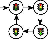 Zustandsdiagramm - Ampel